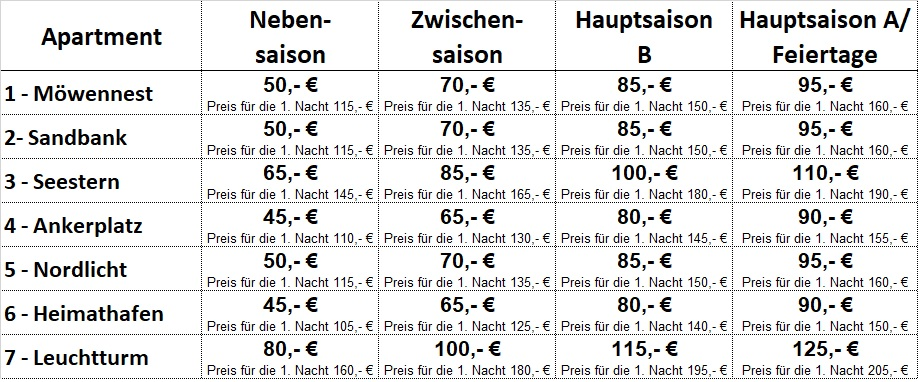 Preise Apartments